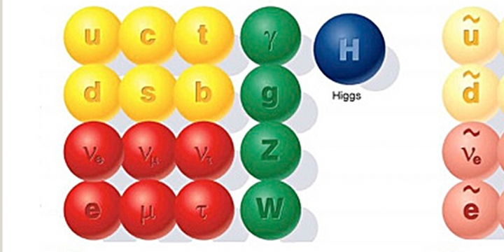 electrons model supersymmetry